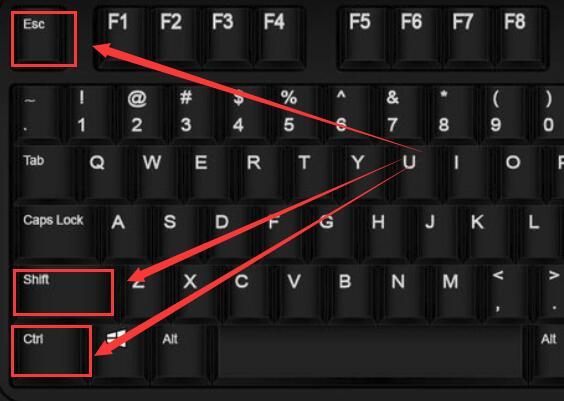任务管理器快捷键怎么按 任务管理器快捷键打开方式